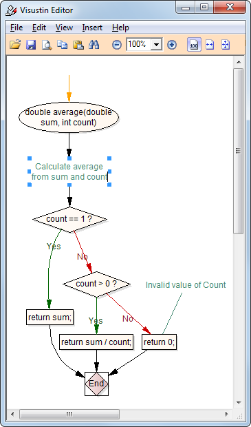 Visustin editor add shapes draw links edit text layout shapes draw charts from scratch visustin editor features full editing of flow charts and uml activity diagrams ccuart Image collections