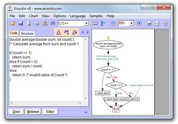 Visustin - Free download and software reviews - CNET ...